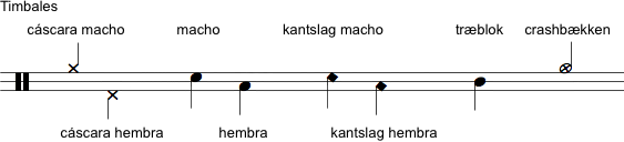 Notation af timbales